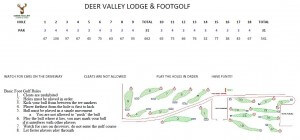 See The Scorecard & layout